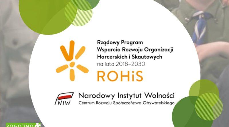 Rządowy Program Wsparcia i Rozwoju Organizacji Harcerskich i Skautowych